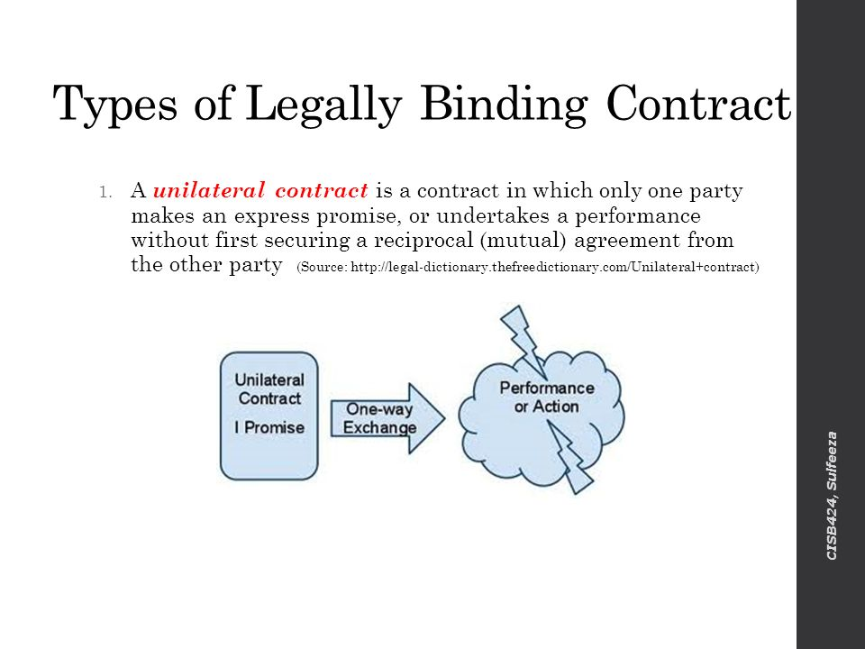 the elements to a legal binding contract in the case of jim and laura The fact it was a contingent contract probably means nothing at this point, because ofthis phrase - i understand that this contingent agreement becomes legal and binding upon my insurance company's approval of any and all damages agreed to by roofing company and my insurance company.