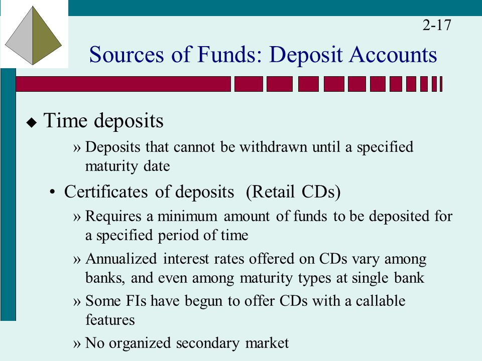 The Financial Services Industry Depository Institutions Ppt Video