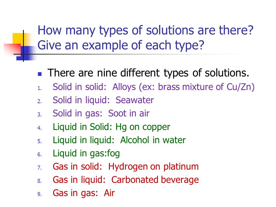 Solutions Ppt Video Online Download