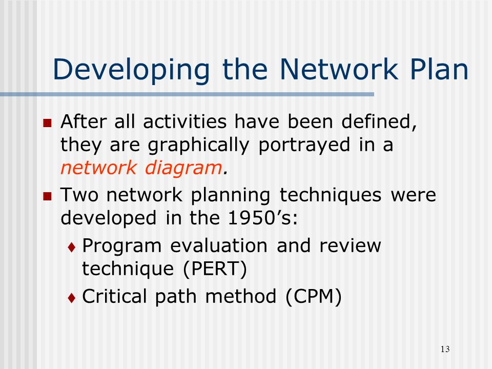 Chapter 5 planning ppt video online download developing the network plan ccuart Image collections