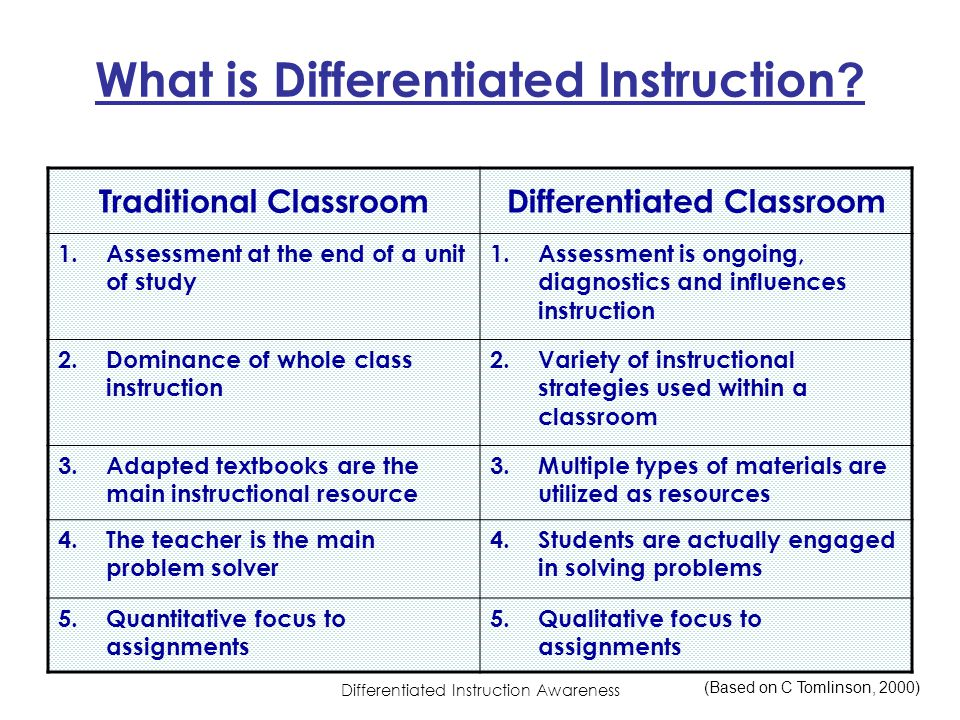 Doable Differentiation Ppt Video Online Download