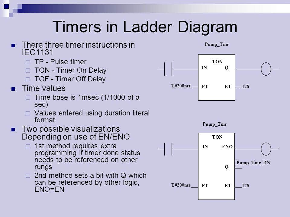 logic to ladder diagram Chapter 2: basic ladder logic programming  computer aided manufacturing tech 4/53350 2 ladder logic learning objectives  ladder logic diagram example 1.