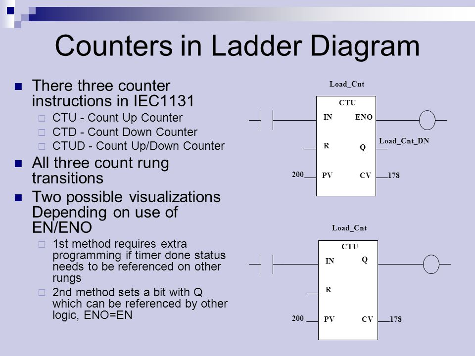 The programmable logic controller ppt download counters in ladder diagram ccuart Gallery