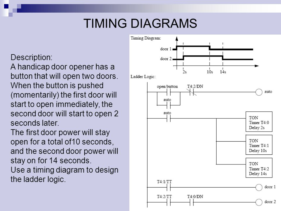 The programmable logic controller ppt download 57 timing diagrams description ccuart Image collections