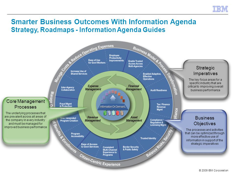 Smarter Business Outcomes With Information Agenda
