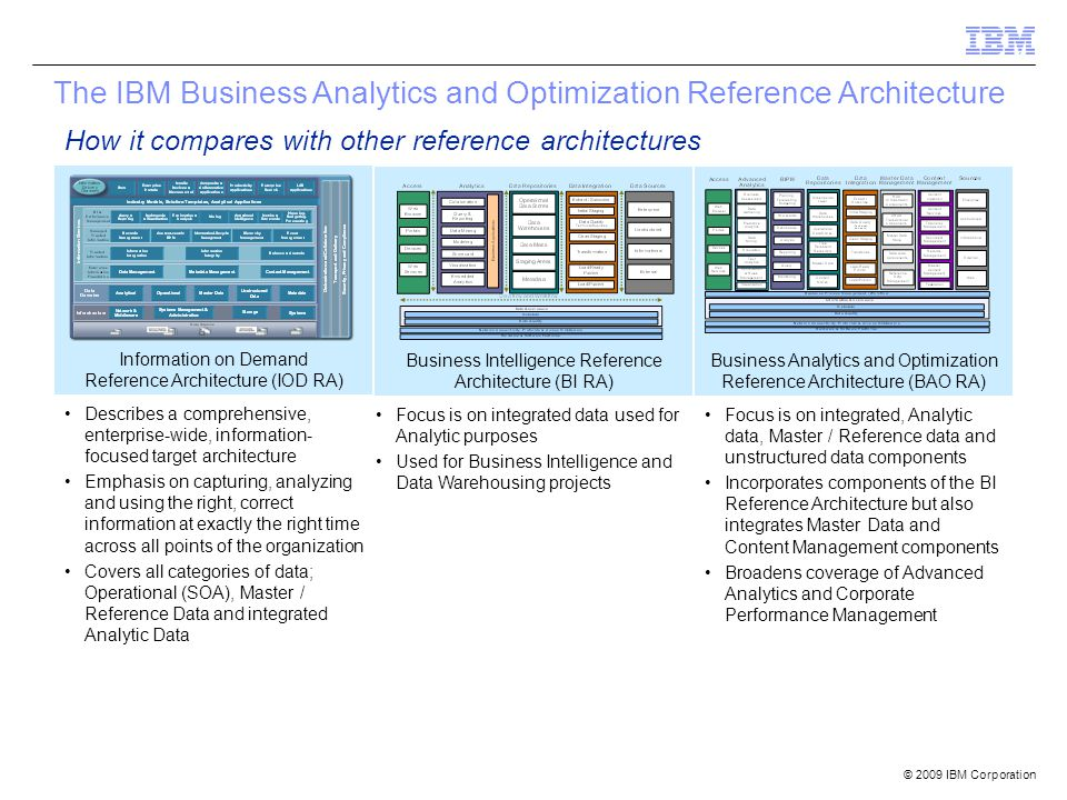 How it compares with other reference architectures