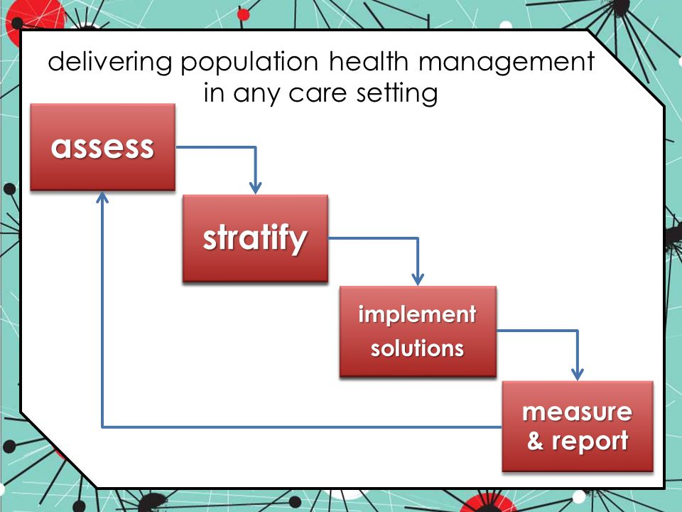 delivering population health management in any care setting