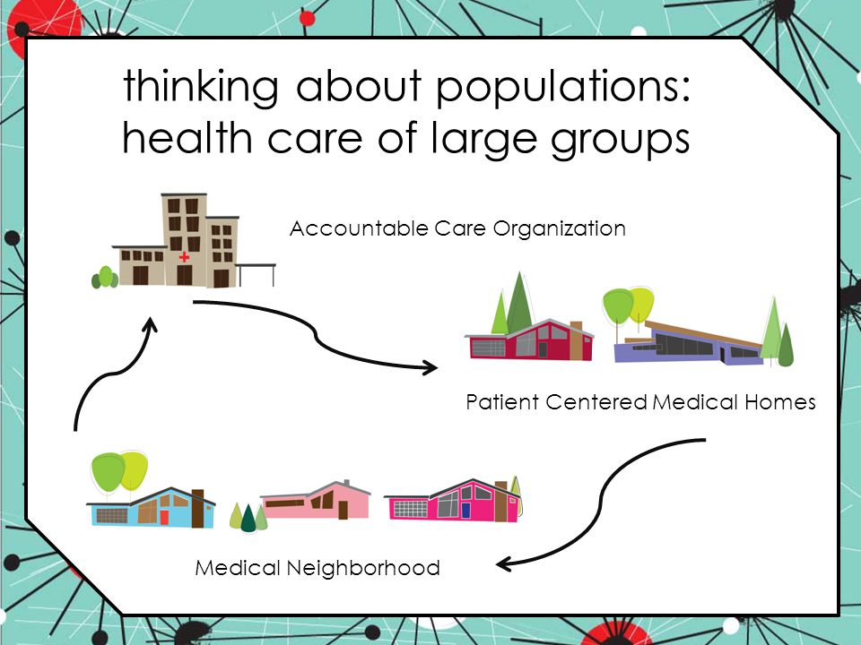 thinking about populations: health care of large groups