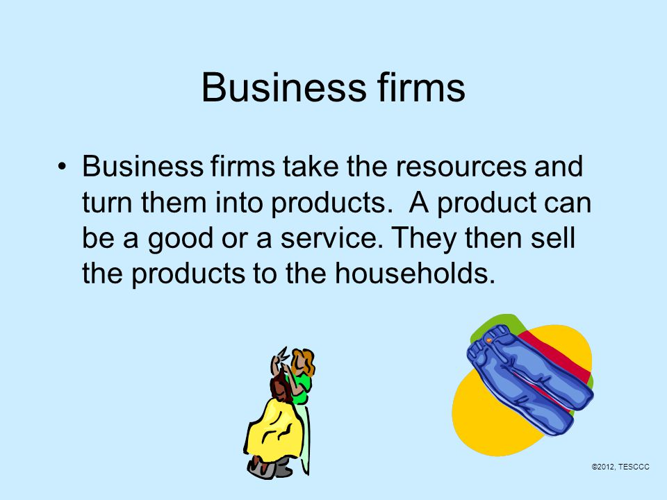 Product Market Products =Goods & Services Households Businesses