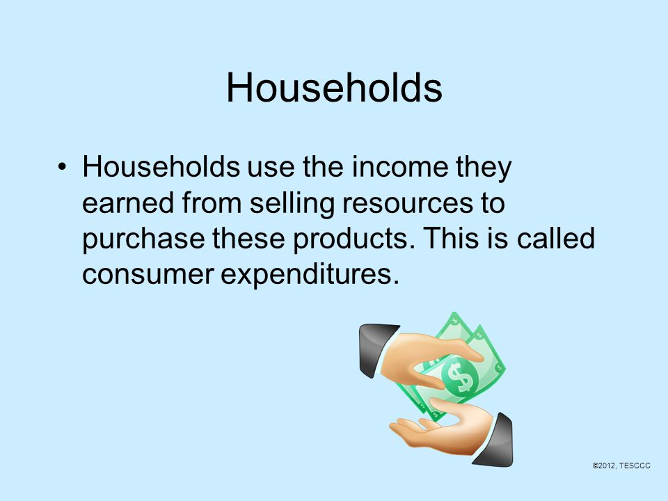 Product Market Products =Goods & Services $$$ Consumer Expenditures $$