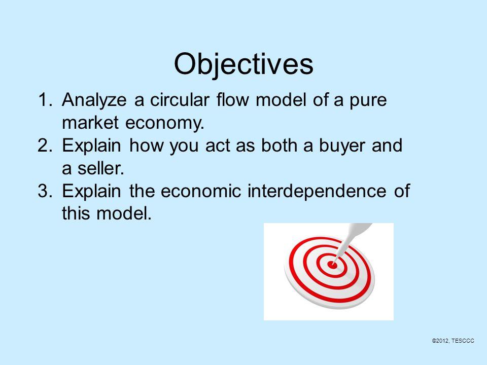 2 sector circular flow model