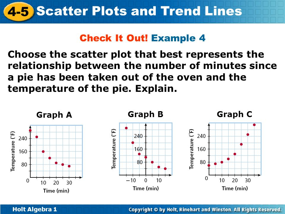 Scatter plots review new terms ppt video online download 25 check it out example 4 choose the scatter plot ccuart Image collections