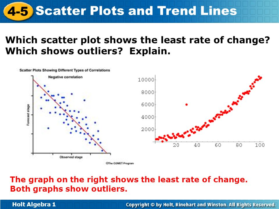 Scatter plots review new terms ppt video online download which scatter plot shows the least rate of change which shows outliers explain ccuart Image collections
