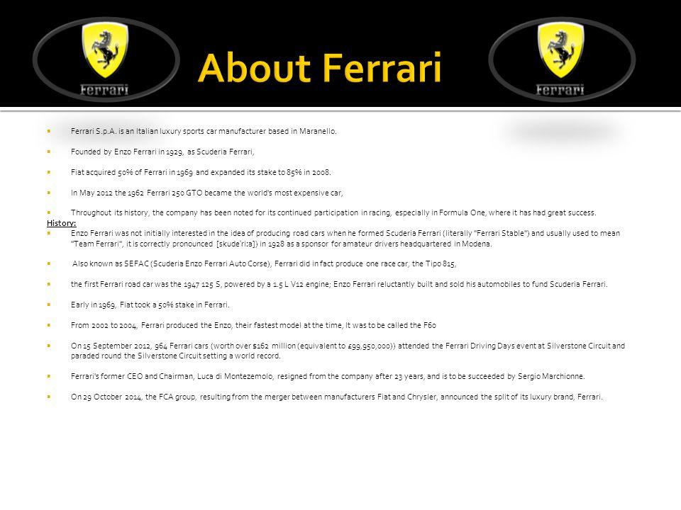 Lamborghini Ferrari Lancia Maserati And Pagani Ppt Download