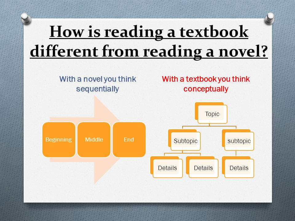 How is reading a textbook different from reading a novel