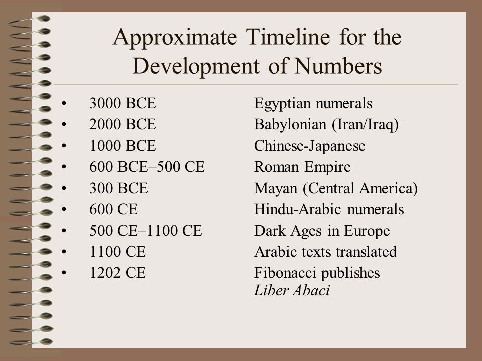 history of the numeral systems The mayan number mentions the unit numbers from one to nineteen in the first place and in the second place twenties up to nineteen and in the third place it denotes the numbers up to 360's instead of 400's after that the system reverts to the multiples of twenties ( ie 202 , 203 204 so on.