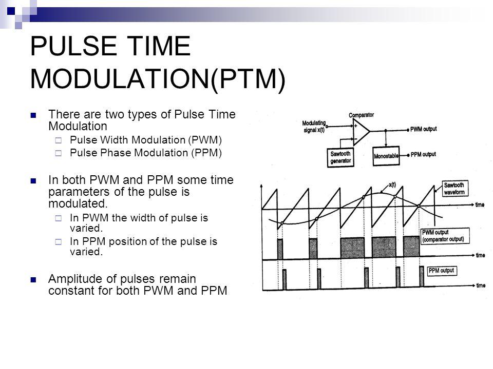 pulse width modulation inverter pdf