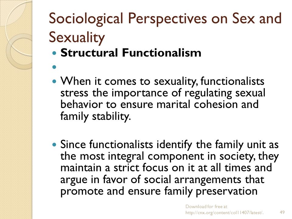 Sexuality from a sociological perspective