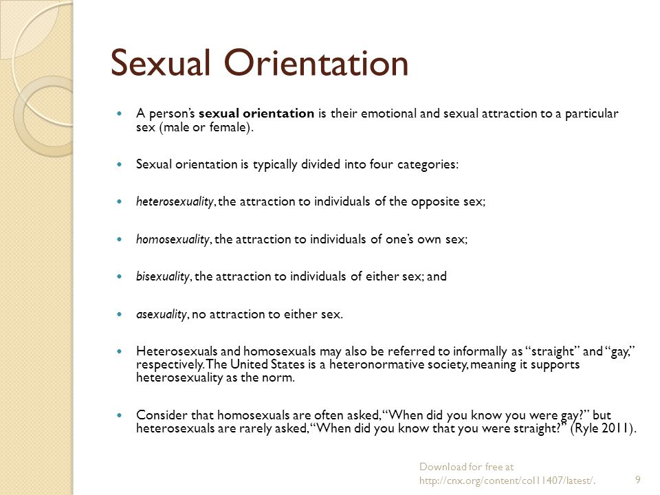 What sexual orientation means