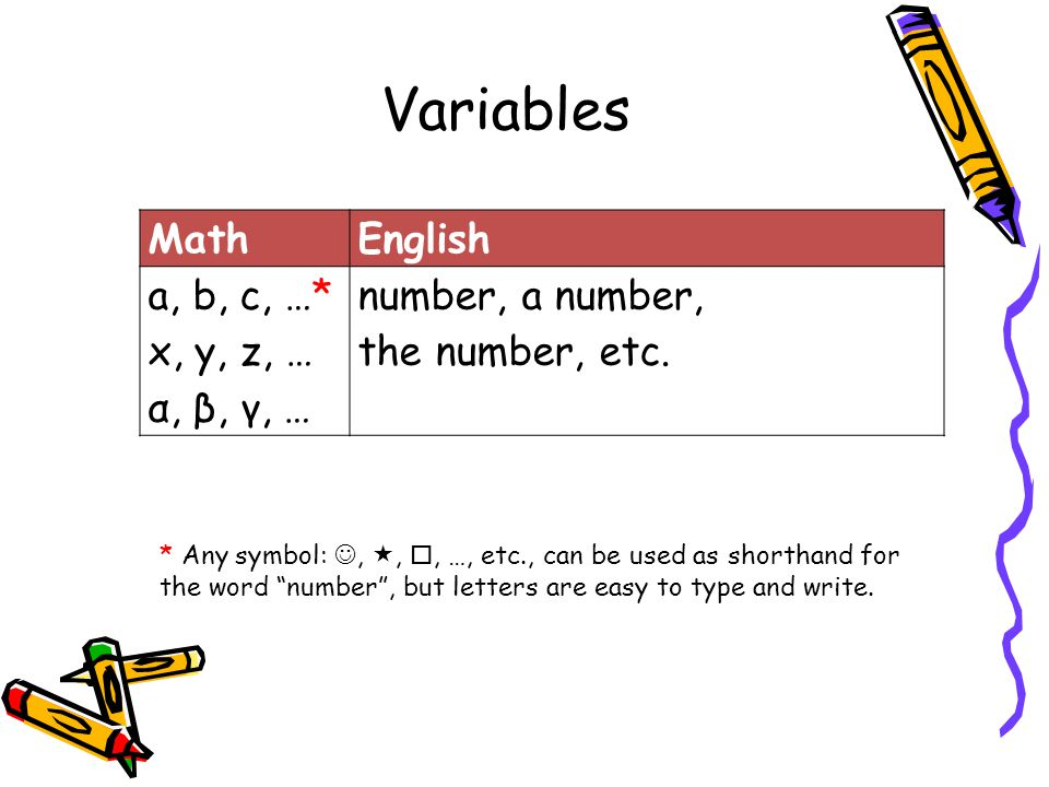 The Language Of Mathematics Ppt Video Online Download