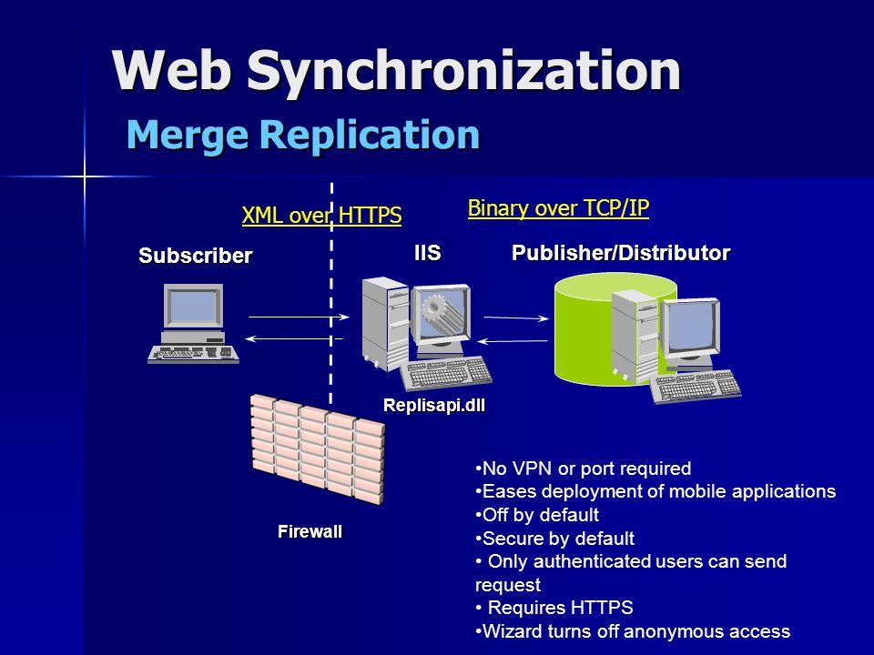 SQL Server Replication - ppt video online download