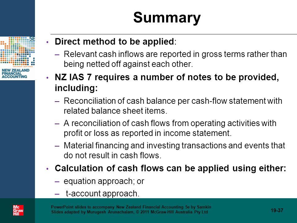 Cash Flow Statement Summary Monza Berglauf Verband Com