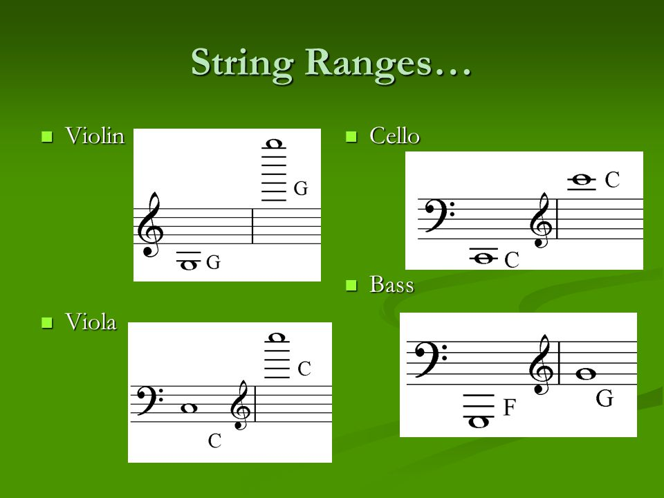 String Ranges… Violin Viola Cello Bass