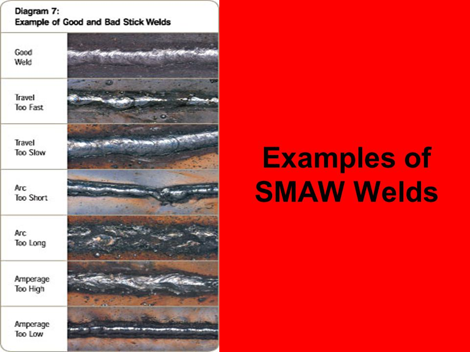 Examples of SMAW Welds