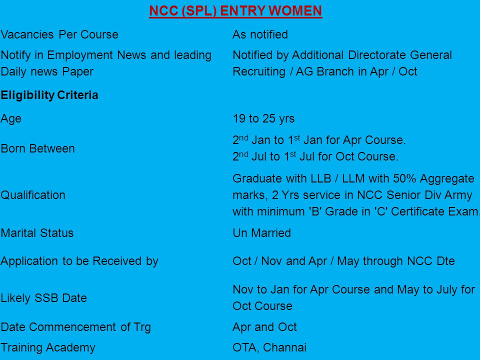 BENEFITS OF JOINING NCC - ppt video online download
