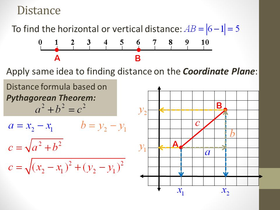 1-7: Midpoint and Distance in the Coordinate Plane - ppt