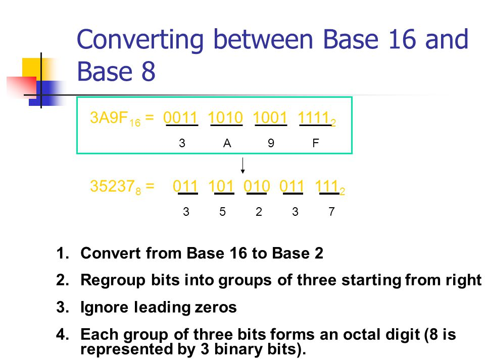 Converting Between Base 16 And 8