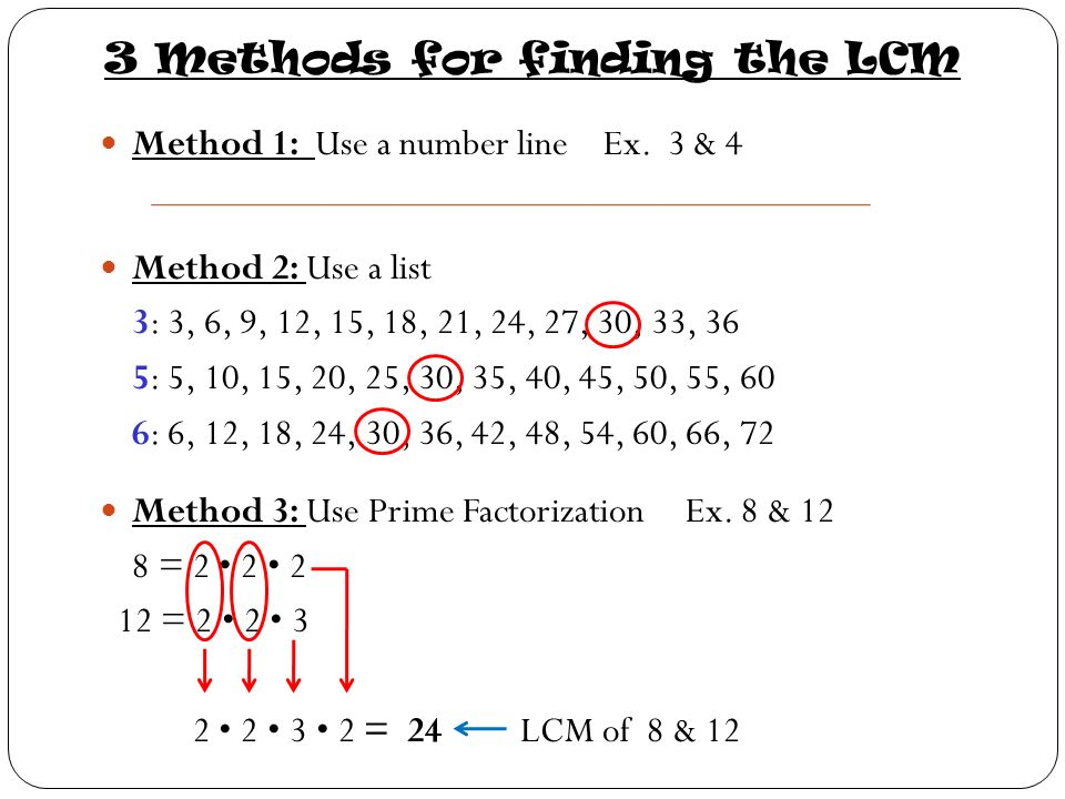 Least Common Multiple (LCM) - ppt video online download