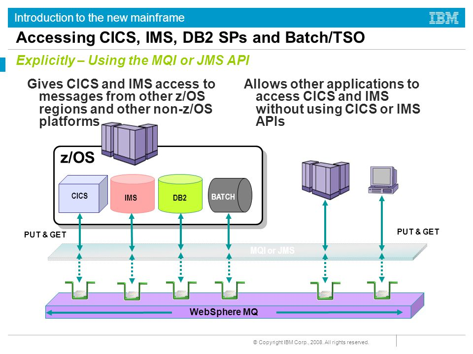 Chapter 11a Message Backbone for SOA WebSphere MQ on z/OS