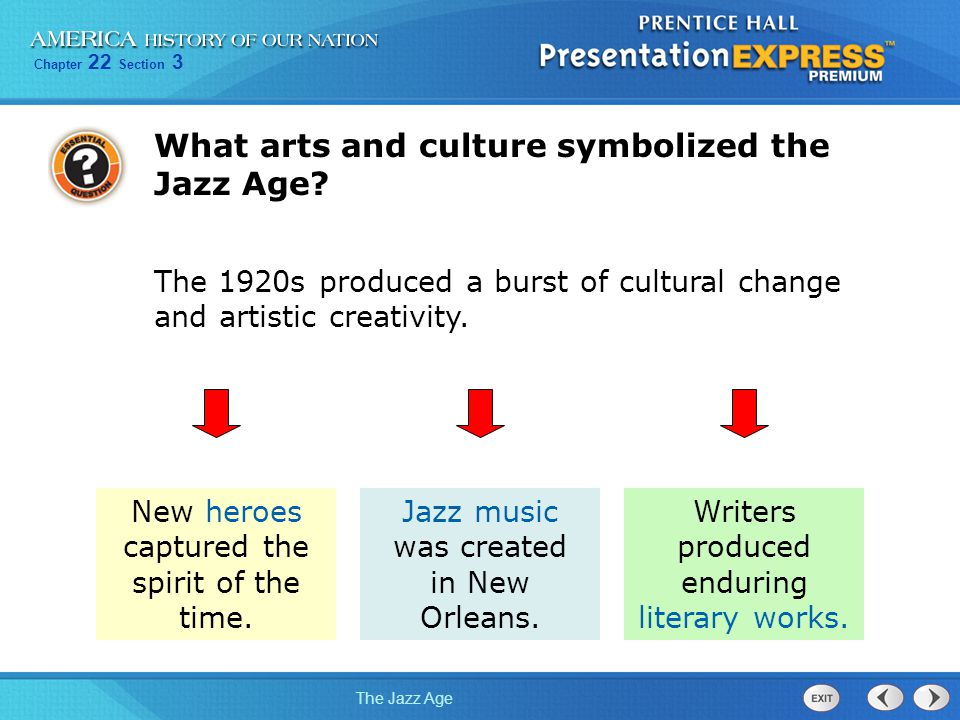 What arts and culture symbolized the Jazz Age
