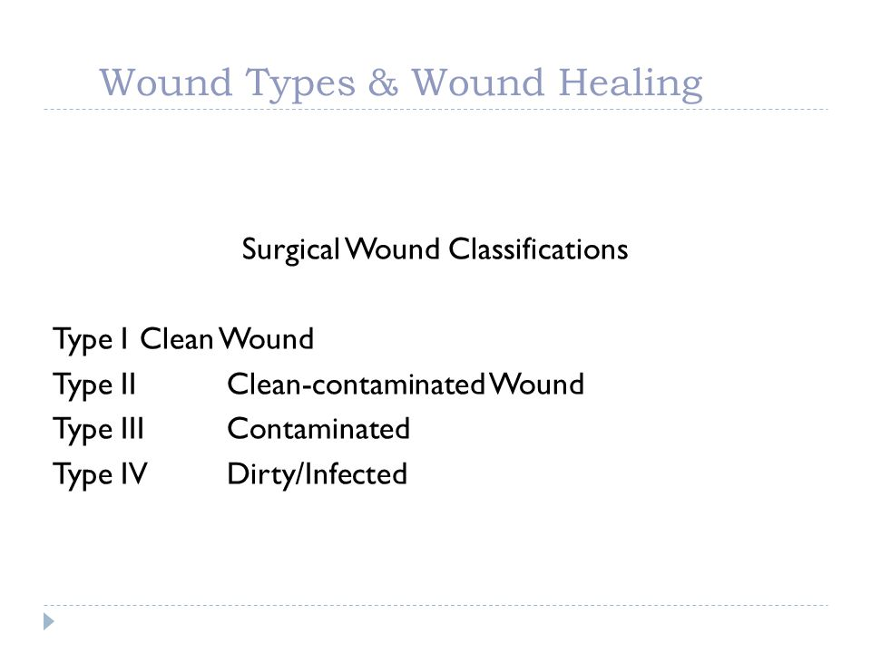 Wound Healing, Wound Types, Wound Dressings, & Drainage