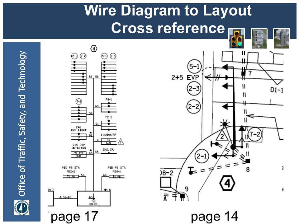 Wire+Diagram+to+Layout+Cross+reference mndot sample plan jerry kotzenmacher mndot ppt download