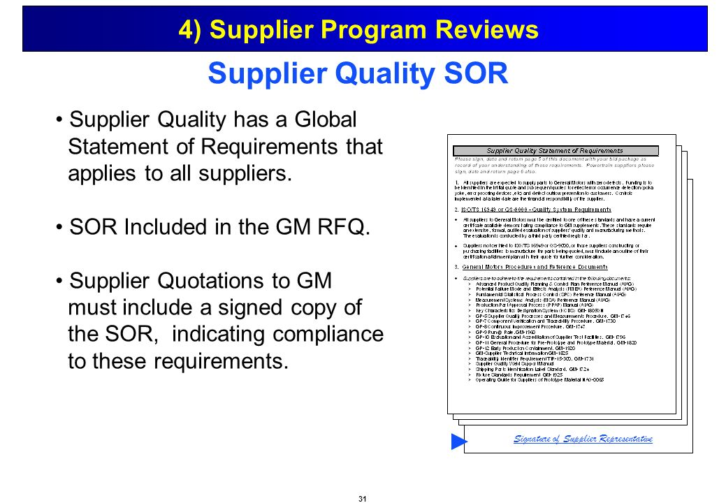 supplier program review meeting 1 ppt download rh slideplayer com Supplier Quality Manual Examples Mutually Beneficial Supplier Relationship
