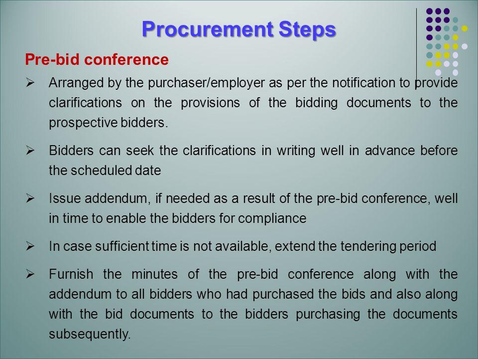 Procurement Procedure In Ssa Ppt Download