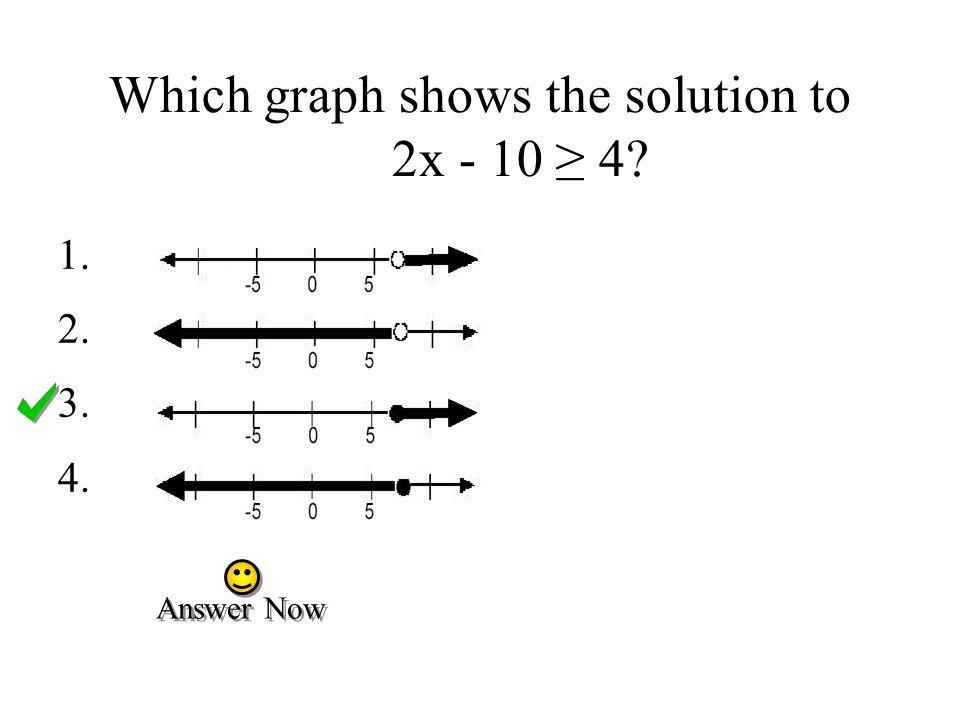 Which graph shows the solution to 2x - 10 ≥ 4
