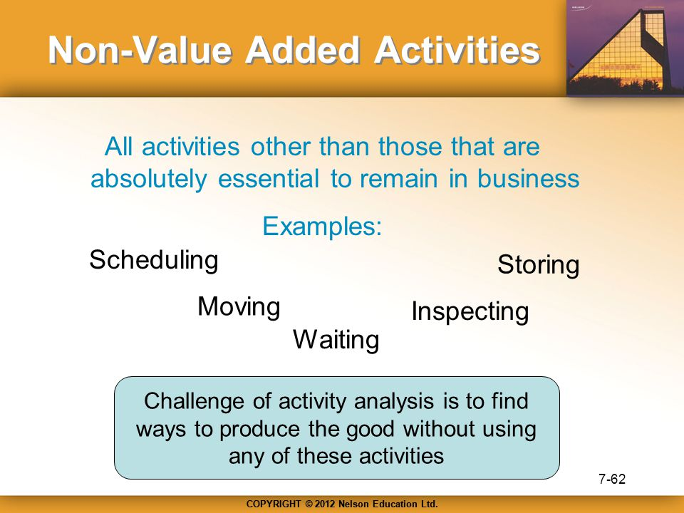 Chapter Seven Activity Based Costing And Management Ppt Video Online Download