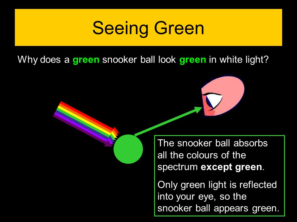 Seeing Green Why does a green snooker ball look green in white light