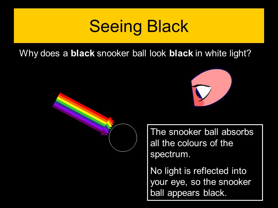Seeing Black Why does a black snooker ball look black in white light