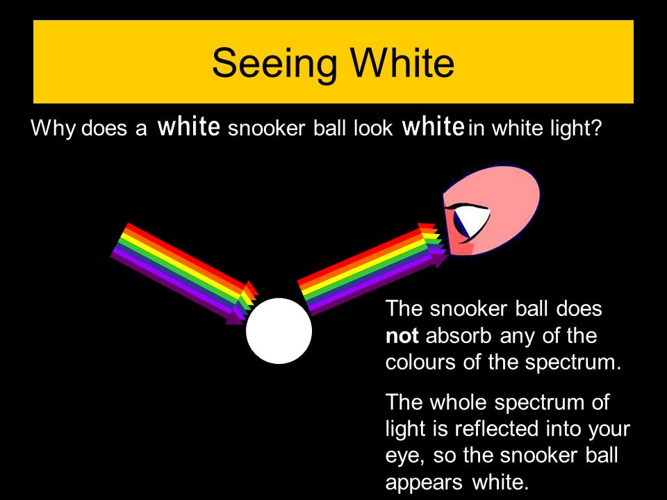 Seeing White Why does a snooker ball look in white light white white