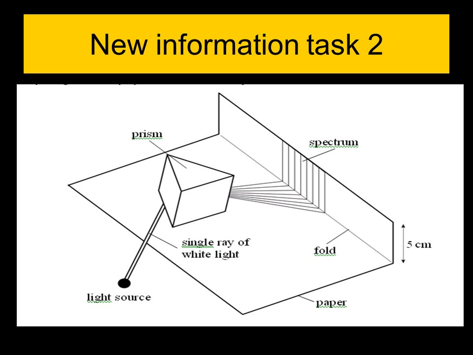New information task 2