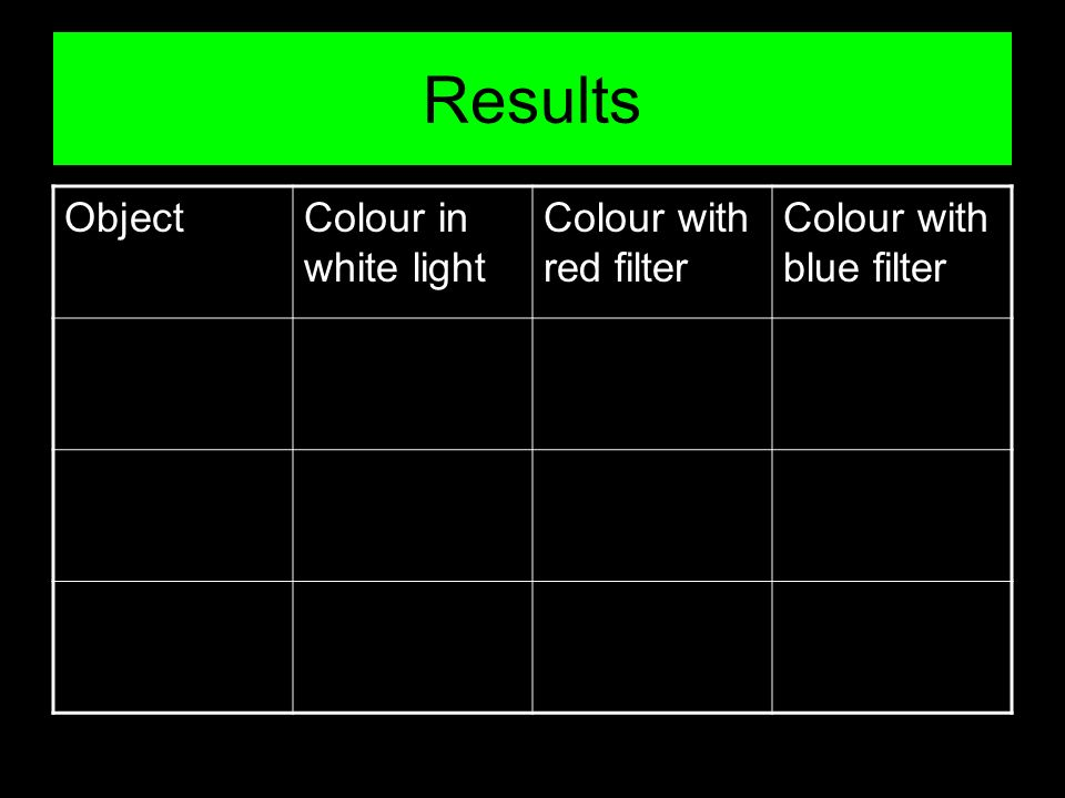 Results Object Colour in white light Colour with red filter