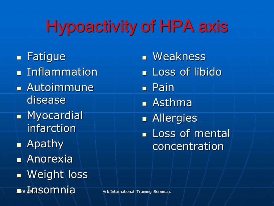 Hypoactivity of HPA axis