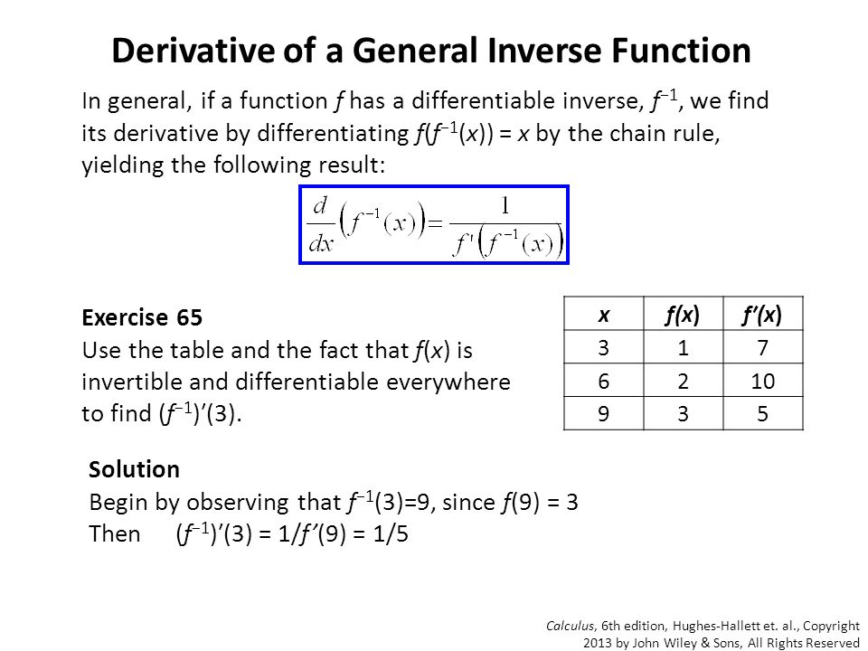 Chapter 3 Shortcuts to Differentiation - ppt video online download