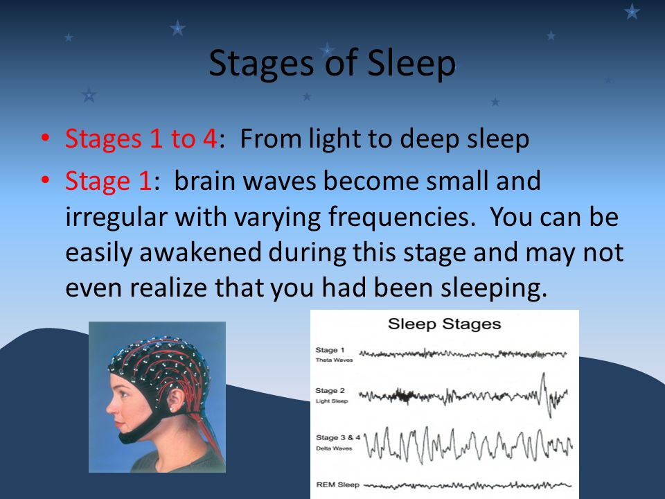 Stages Of Sleep 1 To 4 From Light Deep