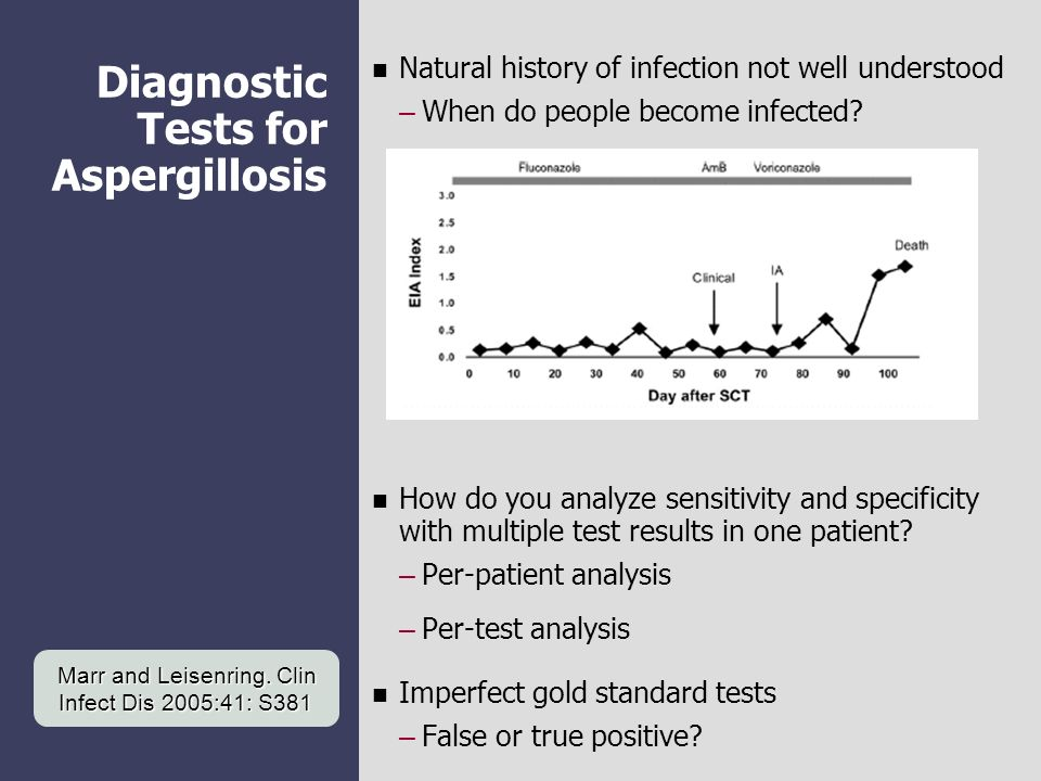Diagnostic Tests for Aspergillosis