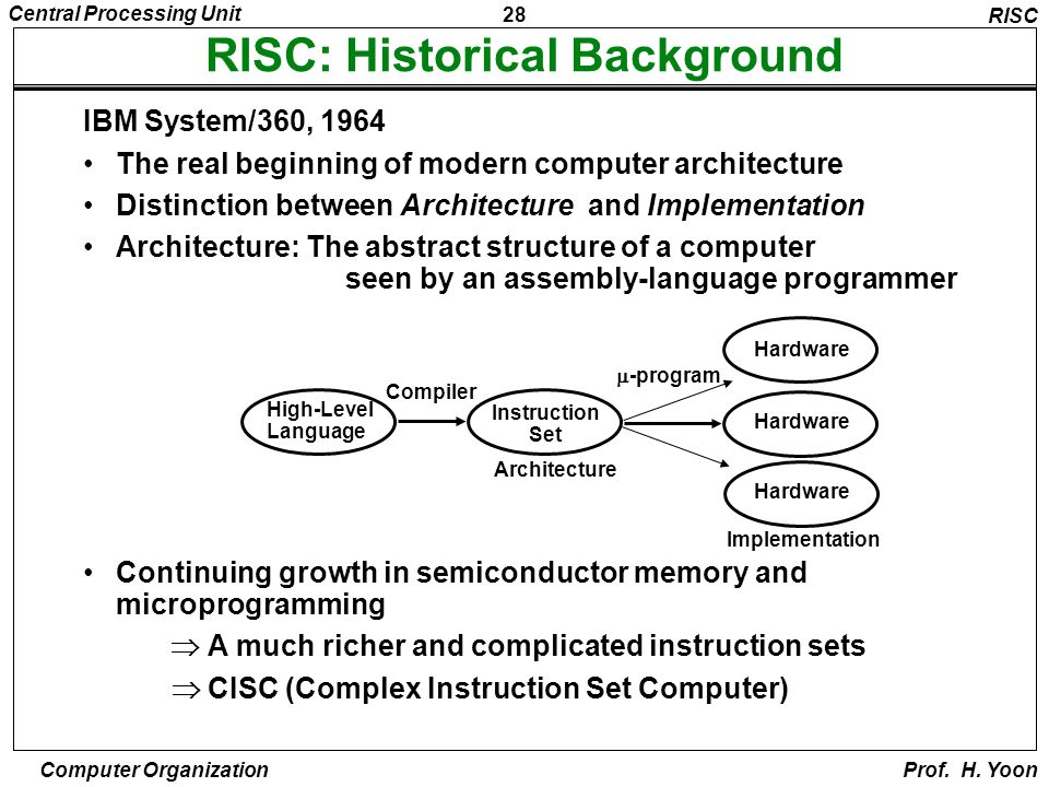 RISC: Historical Background